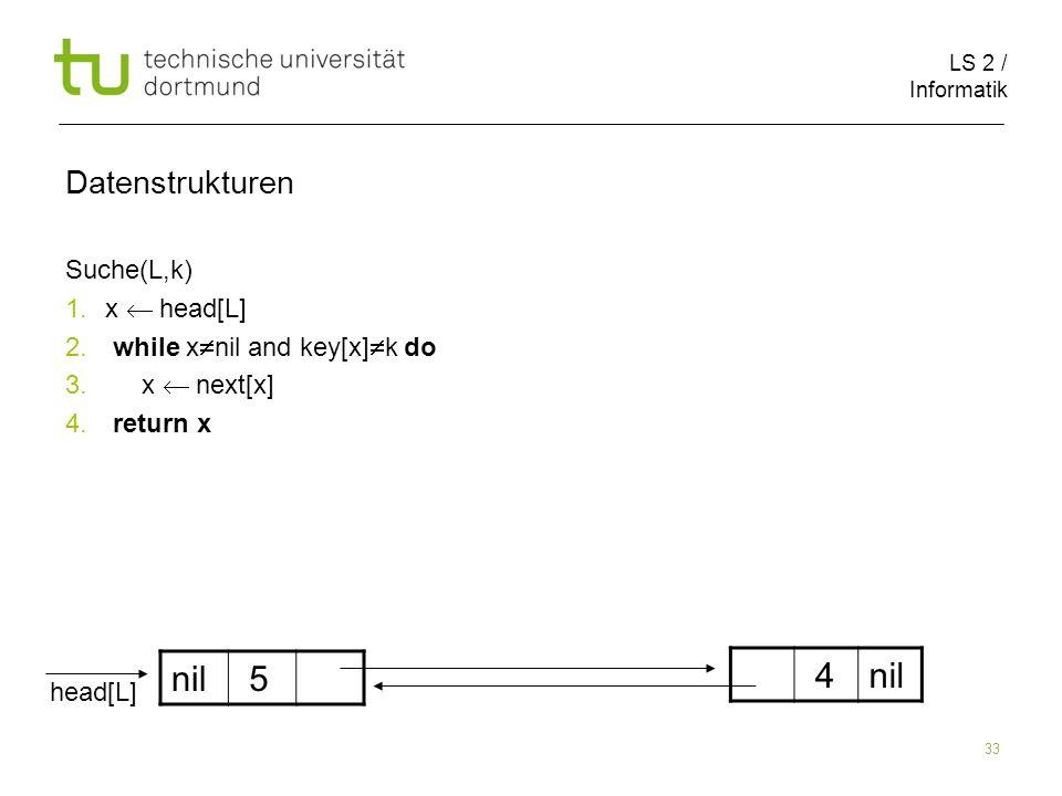 nil 5 4 nil Datenstrukturen Suche(L,k) x  head[L]